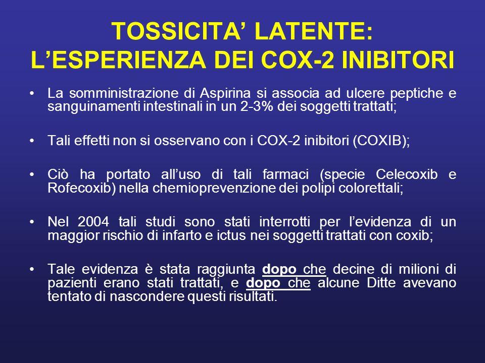 TOSSICITA' LATENTE: L'ESPERIENZA DEI COX-2 INIBITORI
