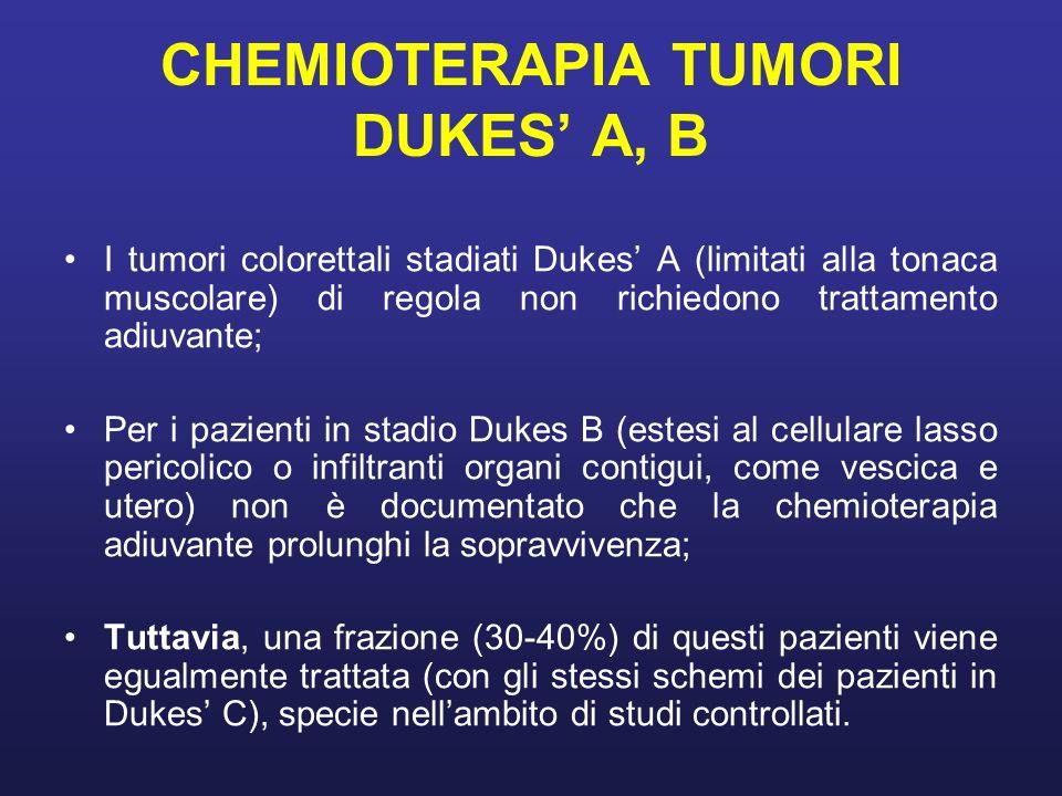 CHEMIOTERAPIA TUMORI DUKES' A, B