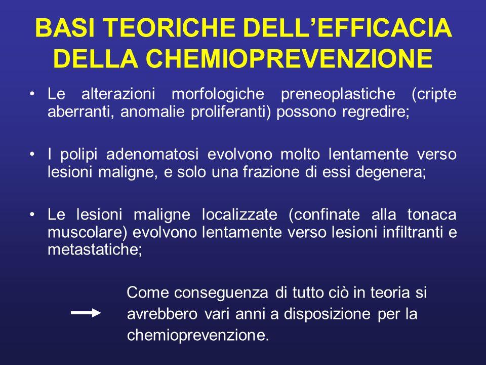 BASI TEORICHE DELL'EFFICACIA DELLA CHEMIOPREVENZIONE