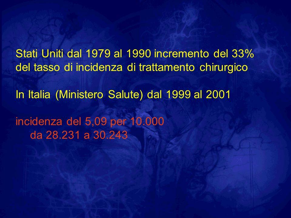 Stati Uniti dal 1979 al 1990 incremento del 33% del tasso di incidenza di trattamento chirurgico