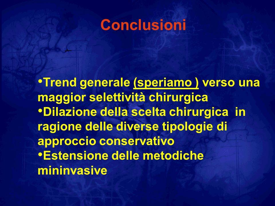 Conclusioni Trend generale (speriamo ) verso una maggior selettività chirurgica.
