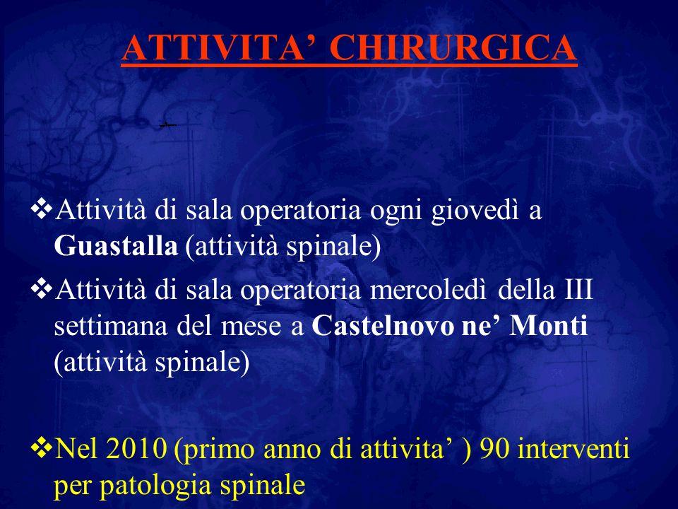 ATTIVITA' CHIRURGICA Attività di sala operatoria ogni giovedì a Guastalla (attività spinale)