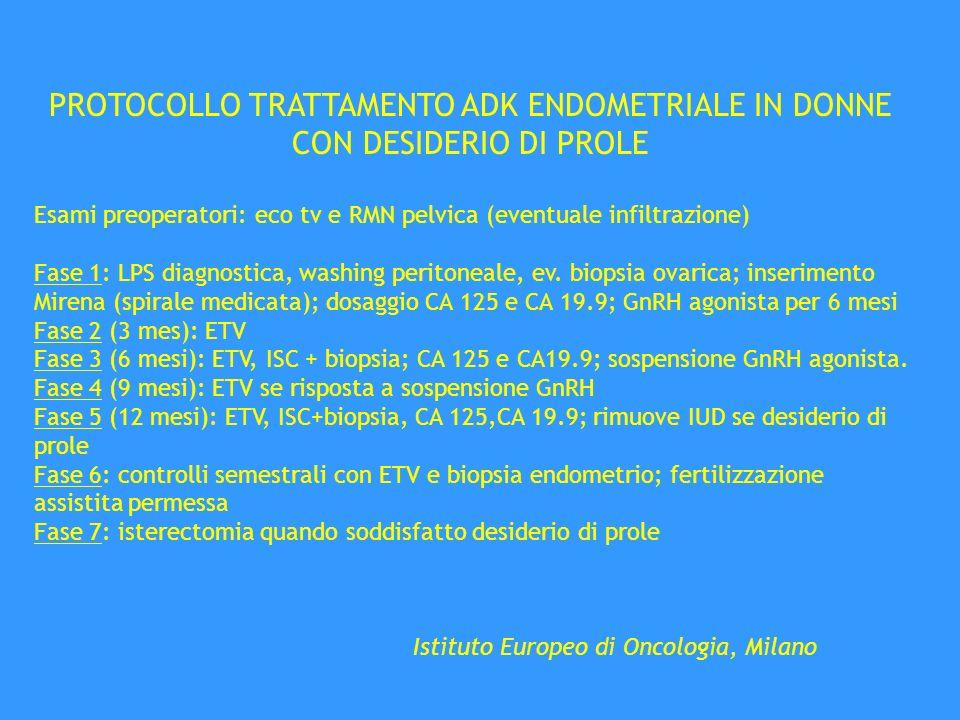 Istituto Europeo di Oncologia, Milano