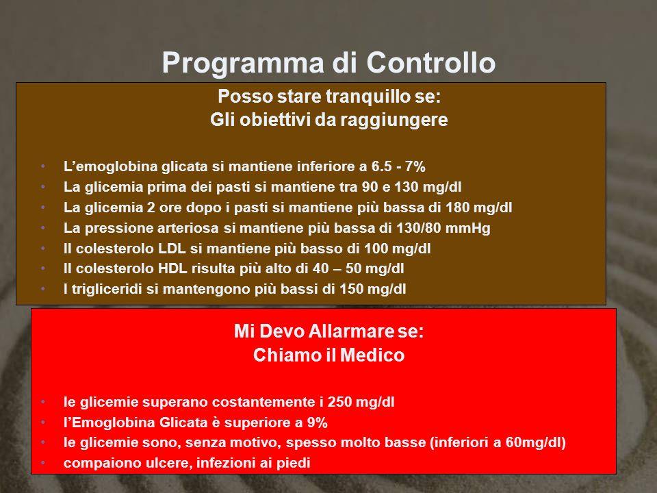 Programma di Controllo