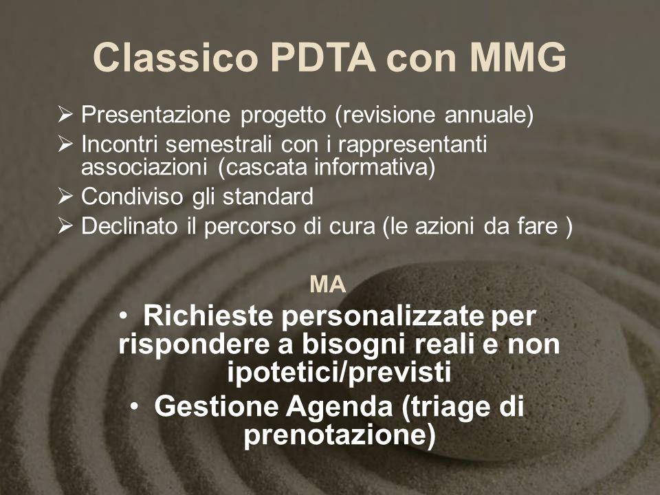Gestione Agenda (triage di prenotazione)