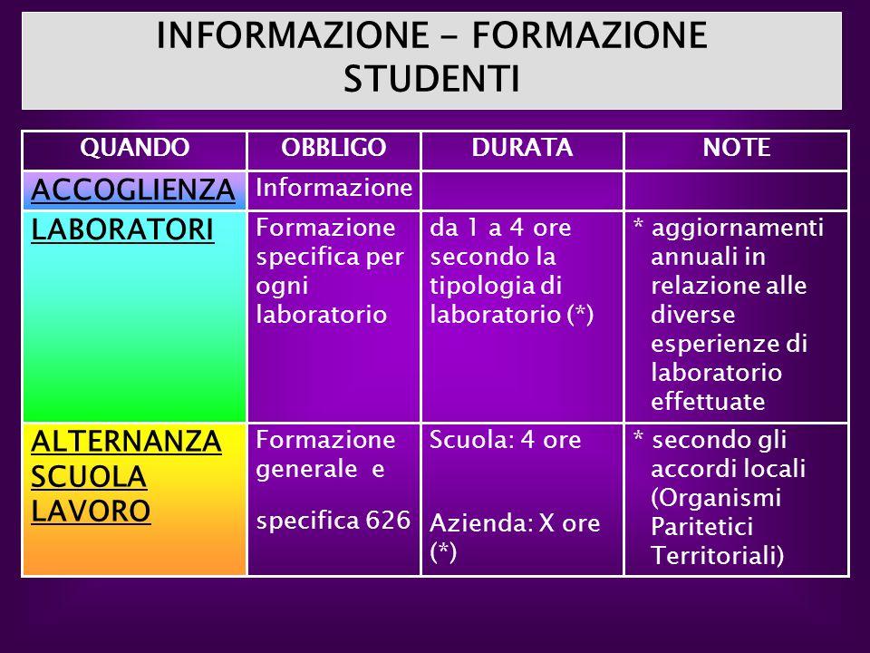 INFORMAZIONE - FORMAZIONE STUDENTI