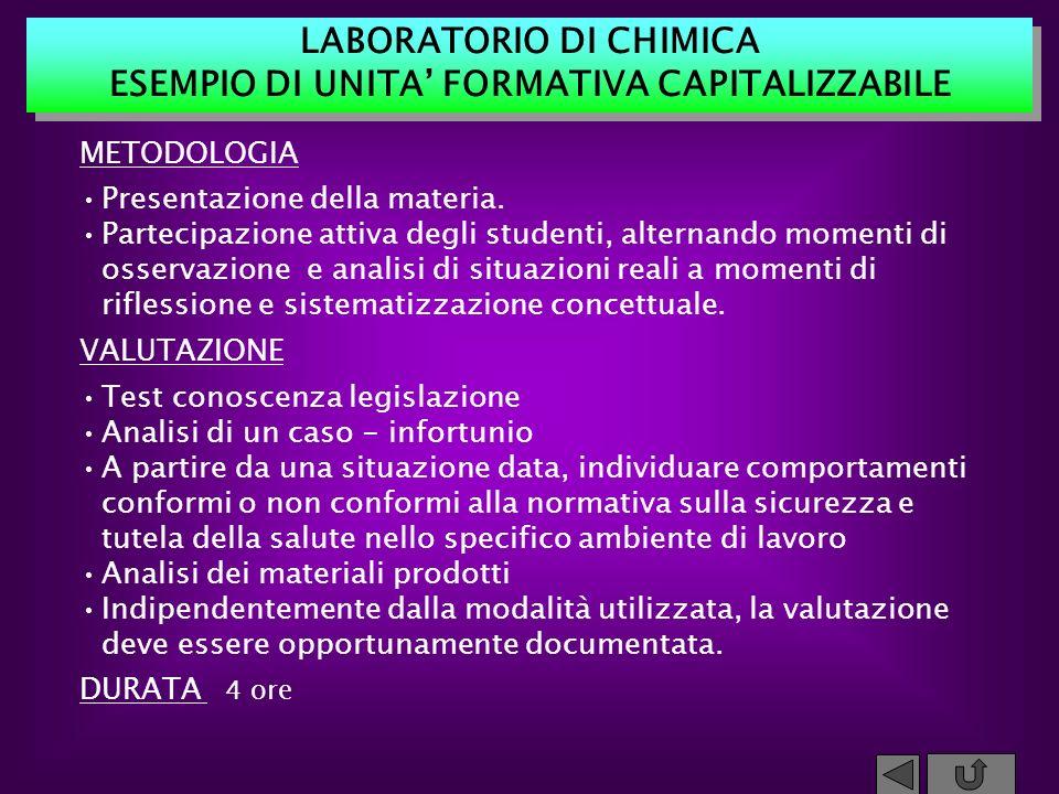 LABORATORIO DI CHIMICA ESEMPIO DI UNITA' FORMATIVA CAPITALIZZABILE