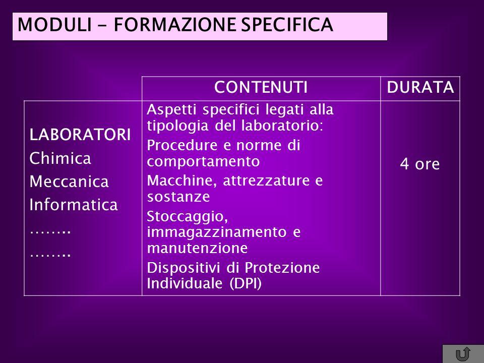 MODULI - FORMAZIONE SPECIFICA