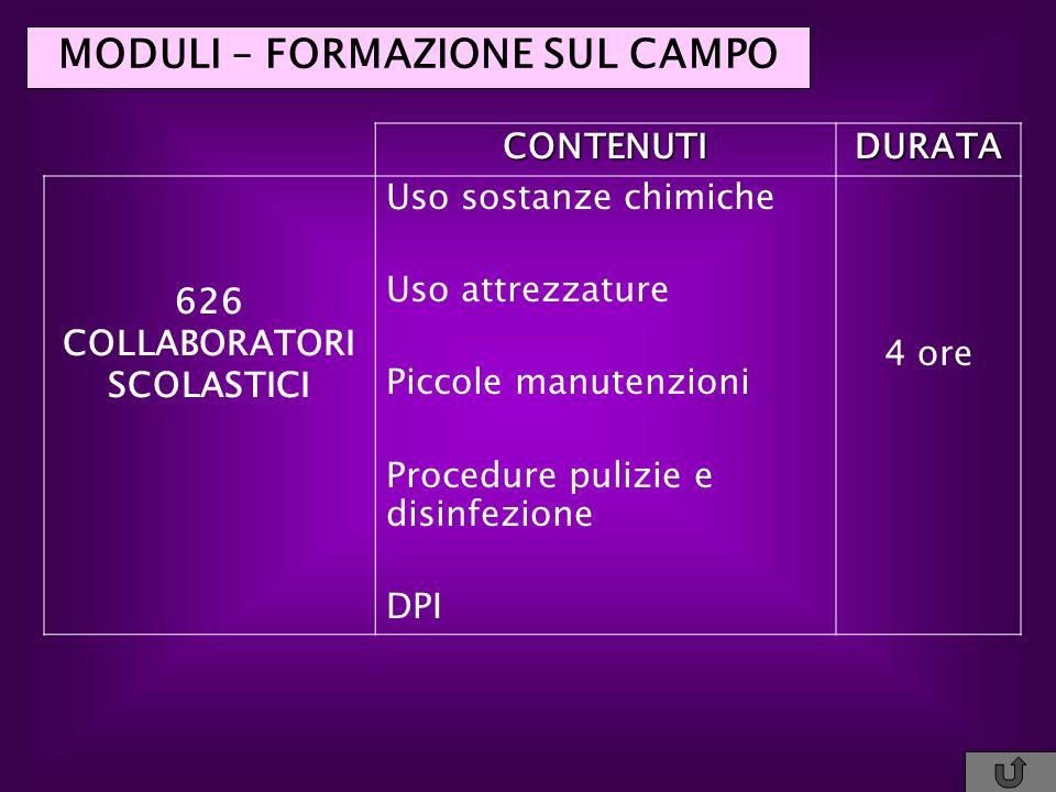 MODULI – FORMAZIONE SUL CAMPO 626 COLLABORATORI SCOLASTICI