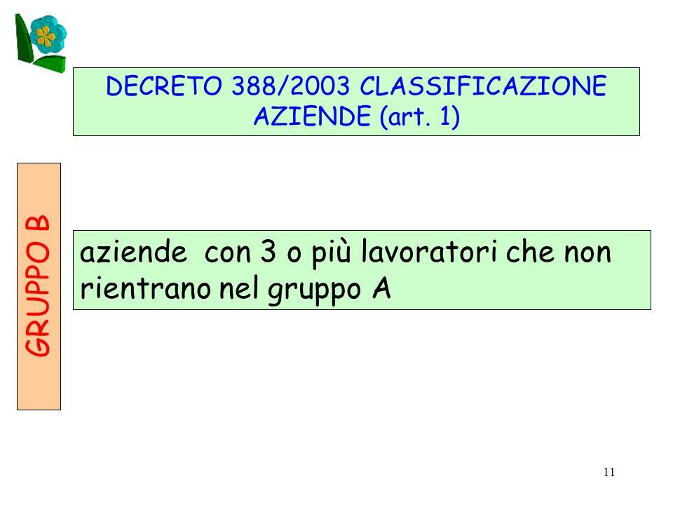 DECRETO 388/2003 CLASSIFICAZIONE AZIENDE (art. 1)