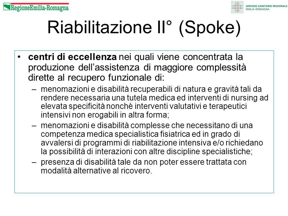 Riabilitazione II° (Spoke)