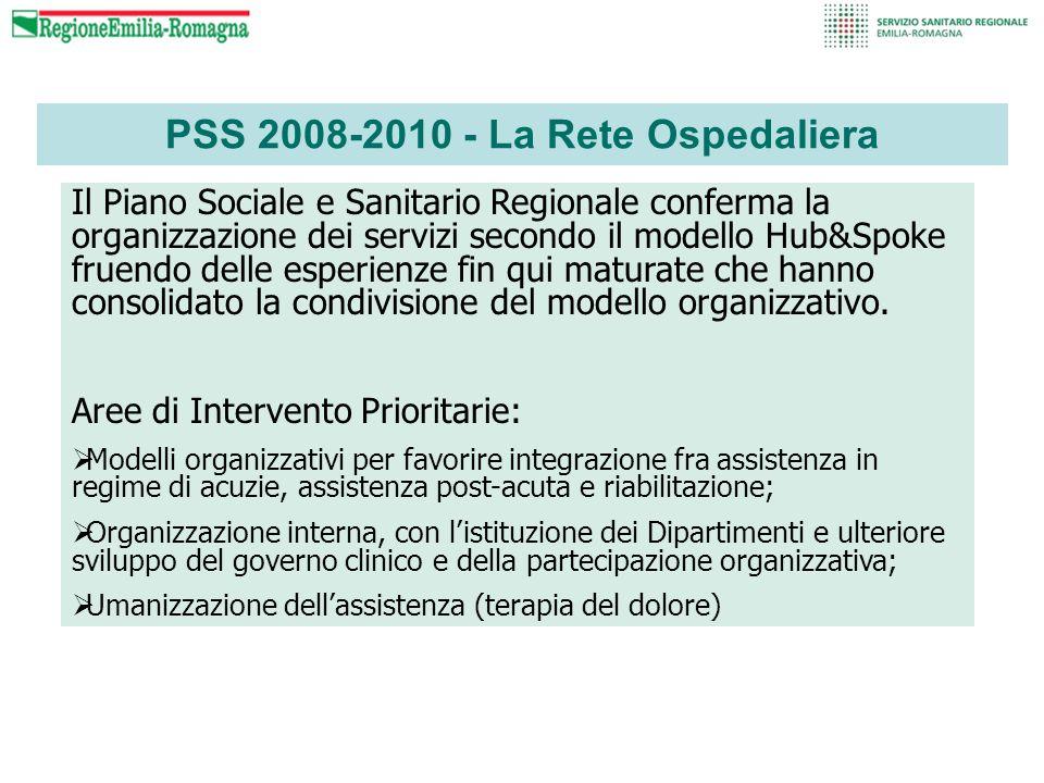 PSS 2008-2010 - La Rete Ospedaliera