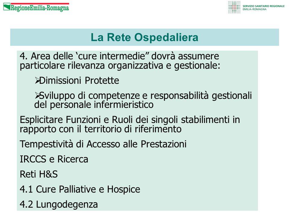 La Rete Ospedaliera 4. Area delle 'cure intermedie dovrà assumere particolare rilevanza organizzativa e gestionale: