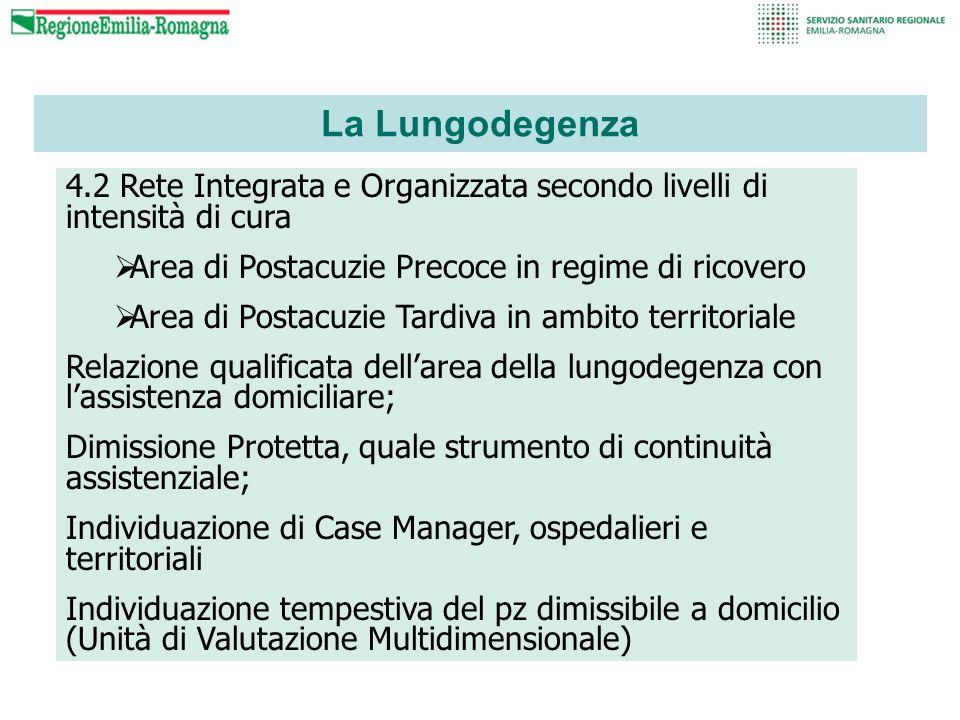 La Lungodegenza 4.2 Rete Integrata e Organizzata secondo livelli di intensità di cura. Area di Postacuzie Precoce in regime di ricovero.