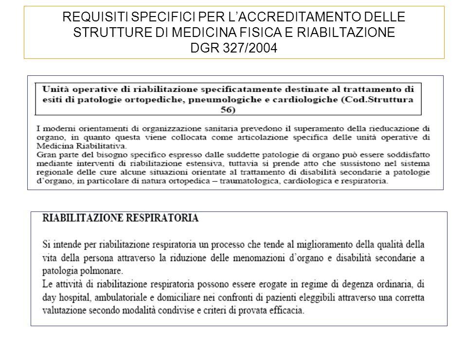 REQUISITI SPECIFICI PER L'ACCREDITAMENTO DELLE STRUTTURE DI MEDICINA FISICA E RIABILTAZIONE DGR 327/2004