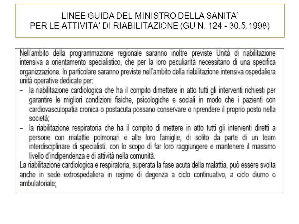 LINEE GUIDA DEL MINISTRO DELLA SANITA' PER LE ATTIVITA' DI RIABILITAZIONE (GU N. 124 - 30.5.1998)