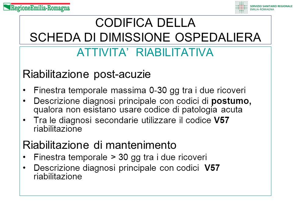 CODIFICA DELLA SCHEDA DI DIMISSIONE OSPEDALIERA