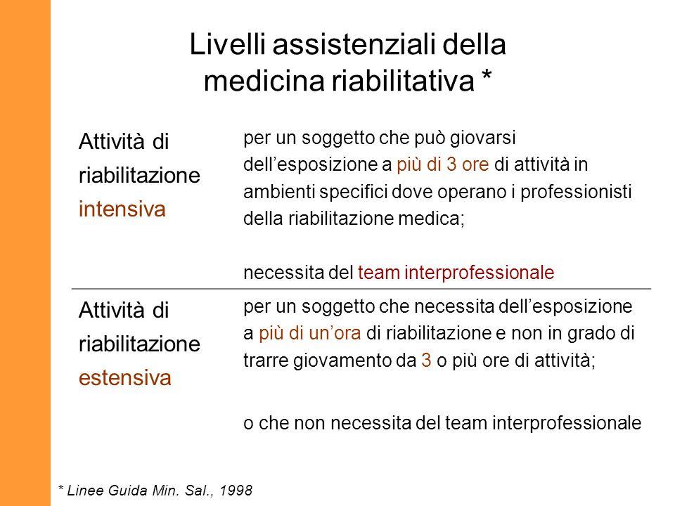 Livelli assistenziali della medicina riabilitativa *
