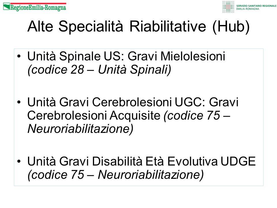 Alte Specialità Riabilitative (Hub)