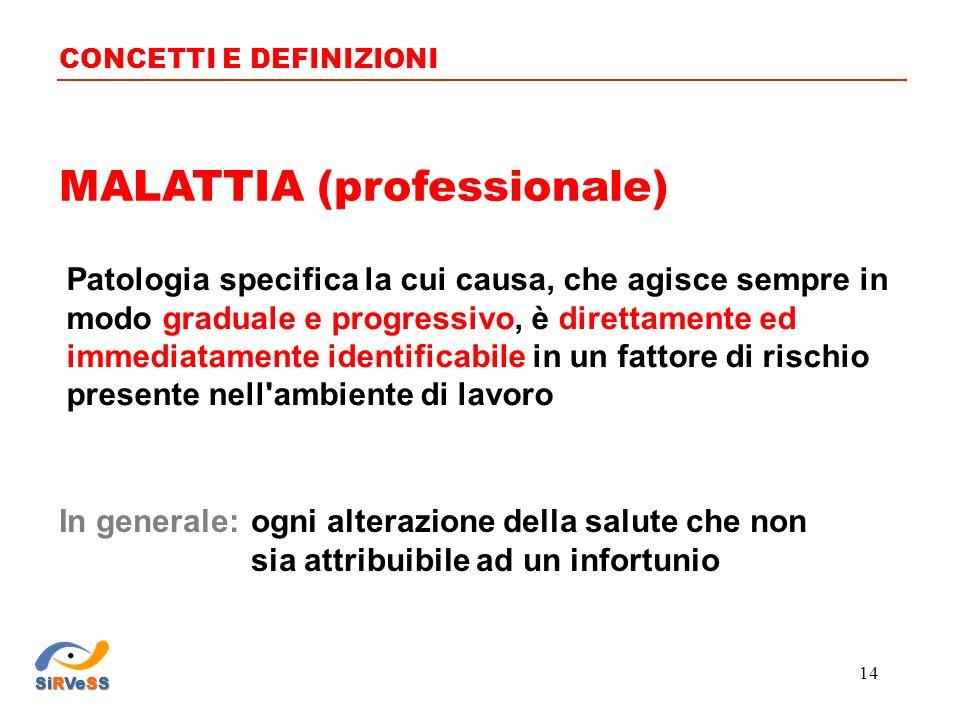 MALATTIA (professionale)