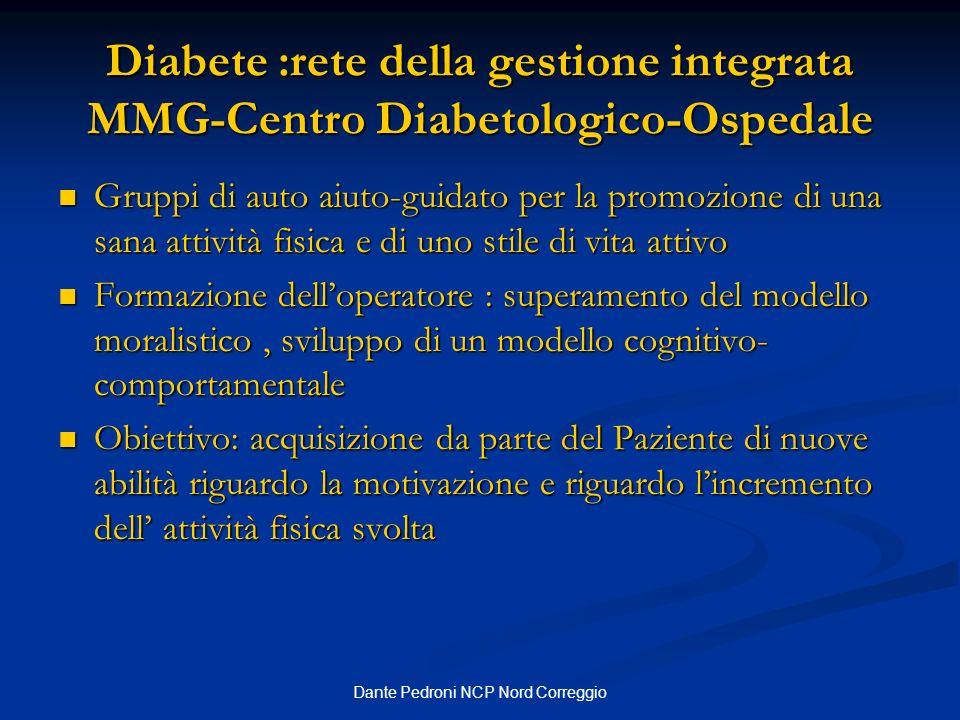 Dante Pedroni NCP Nord Correggio
