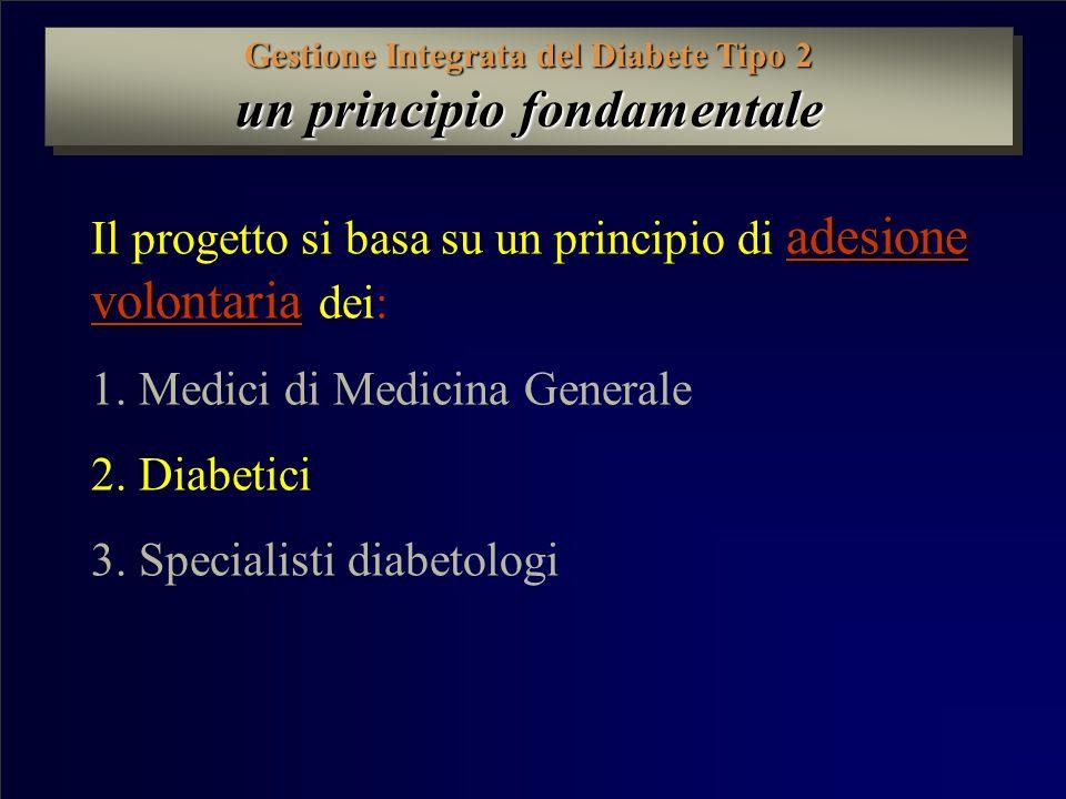Gestione Integrata del Diabete Tipo 2 un principio fondamentale