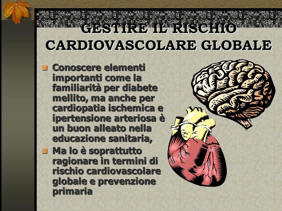 GESTIRE IL RISCHIO CARDIOVASCOLARE GLOBALE