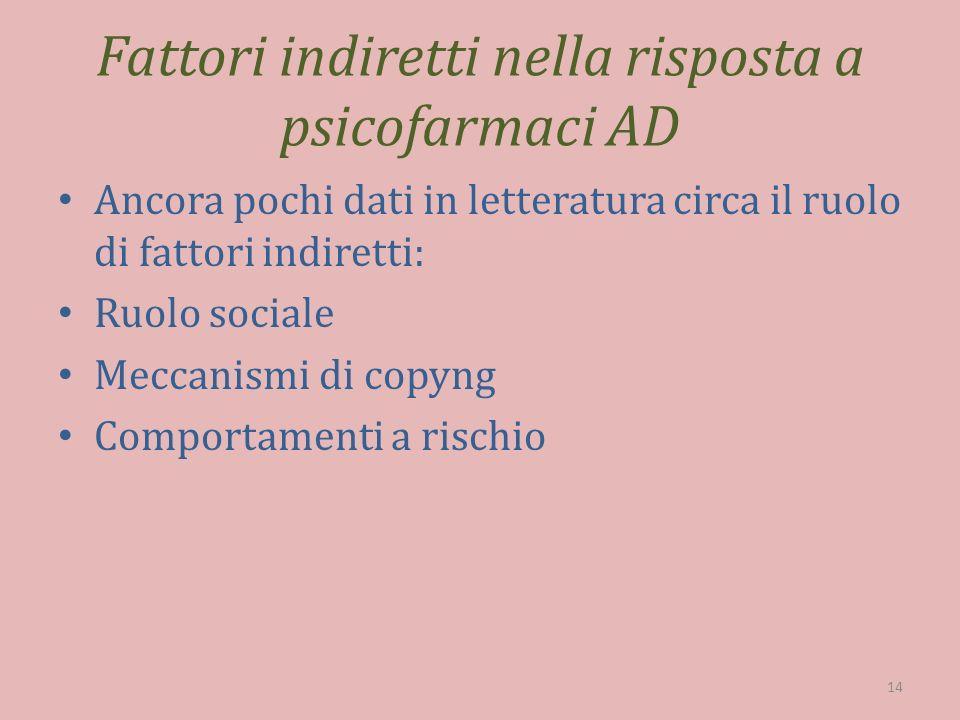 Fattori indiretti nella risposta a psicofarmaci AD