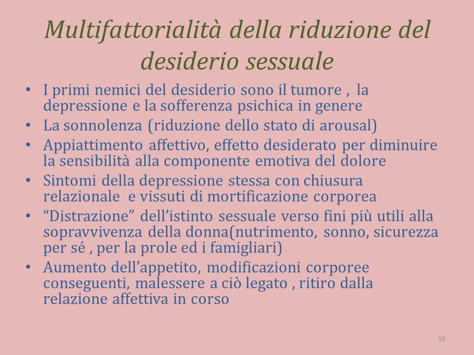 Multifattorialità della riduzione del desiderio sessuale