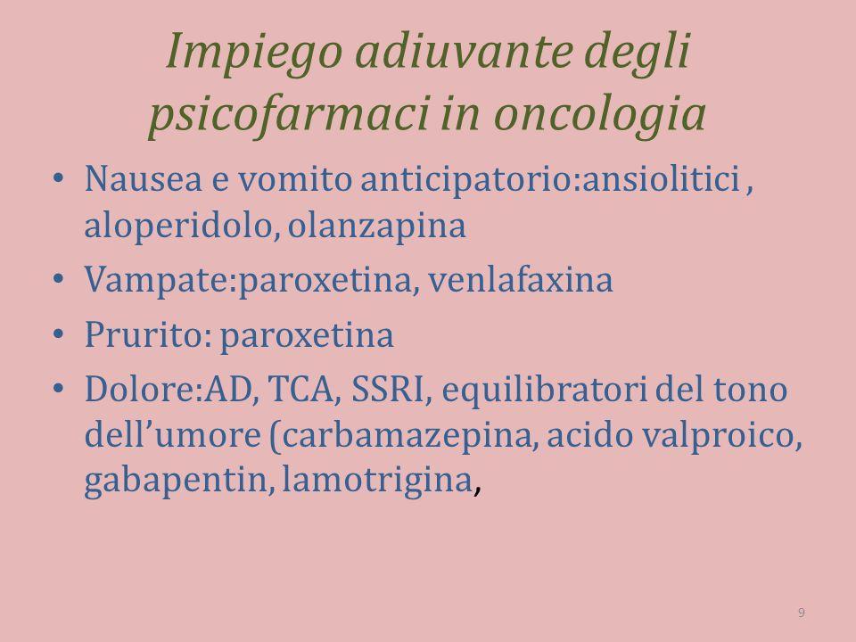 Impiego adiuvante degli psicofarmaci in oncologia