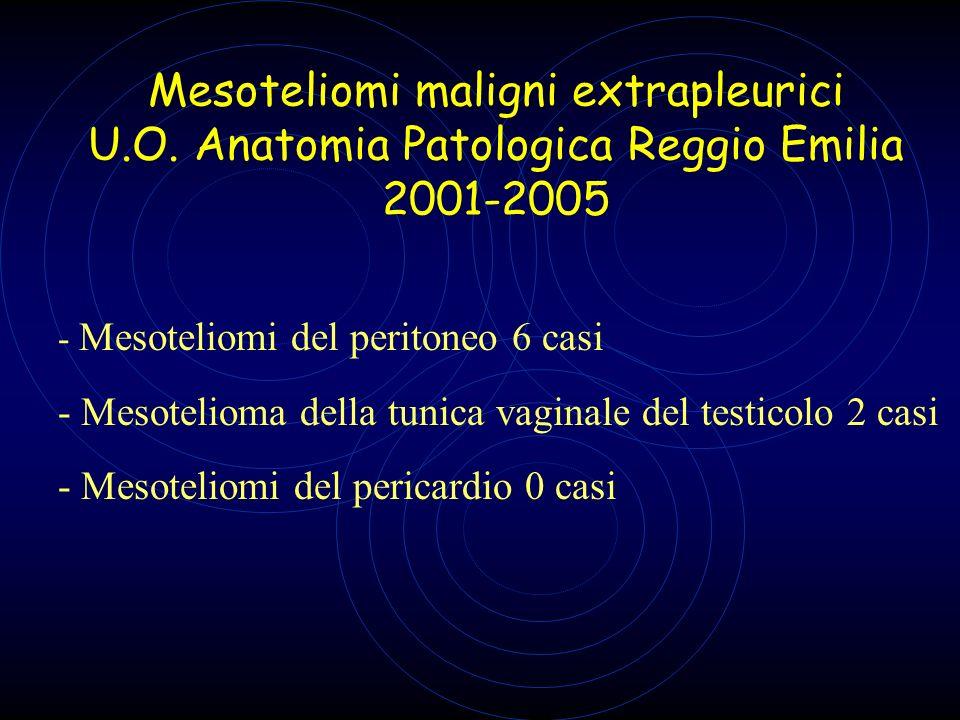 Mesoteliomi maligni extrapleurici U. O