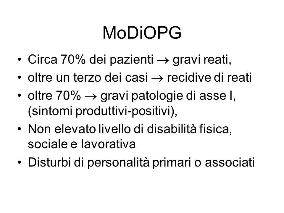 MoDiOPG Circa 70% dei pazienti  gravi reati,