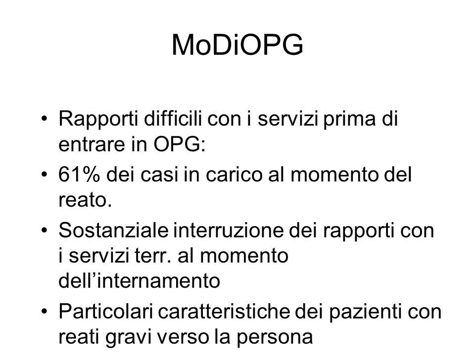 MoDiOPG Rapporti difficili con i servizi prima di entrare in OPG: