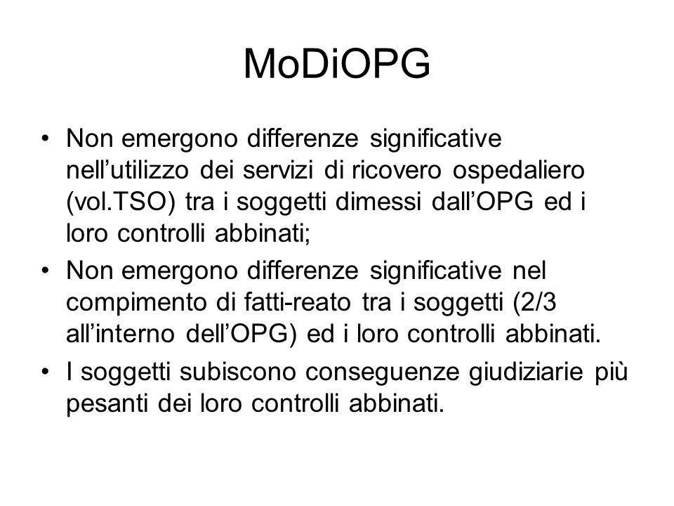 MoDiOPG