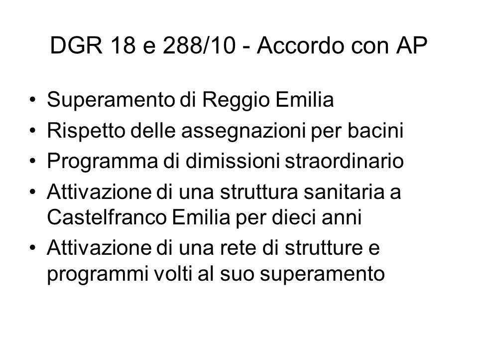 DGR 18 e 288/10 - Accordo con AP Superamento di Reggio Emilia
