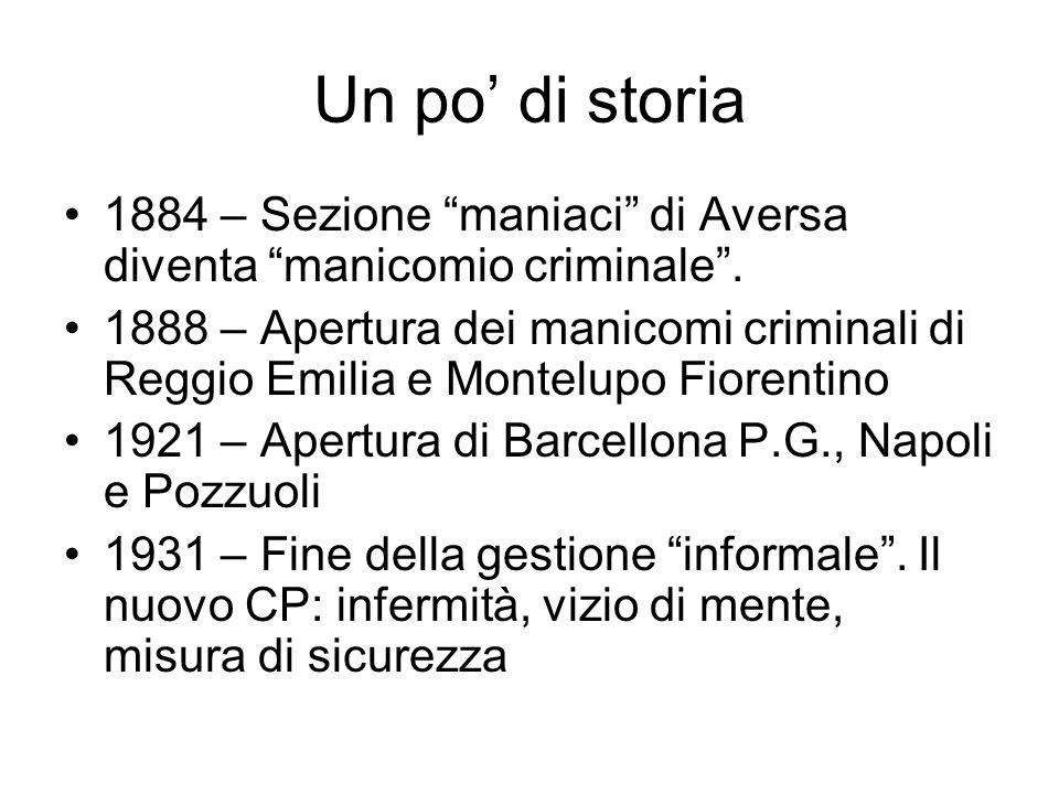 Un po' di storia 1884 – Sezione maniaci di Aversa diventa manicomio criminale .