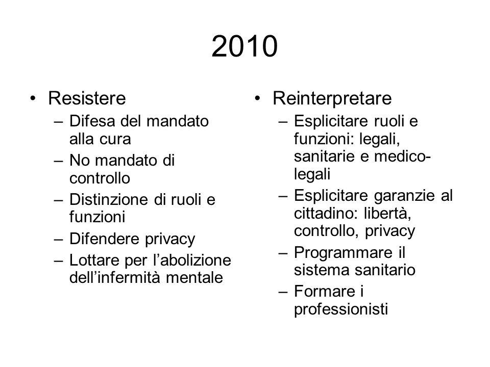 2010 Resistere Reinterpretare Difesa del mandato alla cura