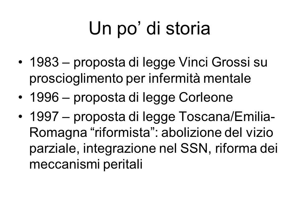 Un po' di storia 1983 – proposta di legge Vinci Grossi su proscioglimento per infermità mentale. 1996 – proposta di legge Corleone.