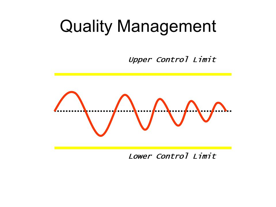 Quality Management Upper Control Limit Lower Control Limit