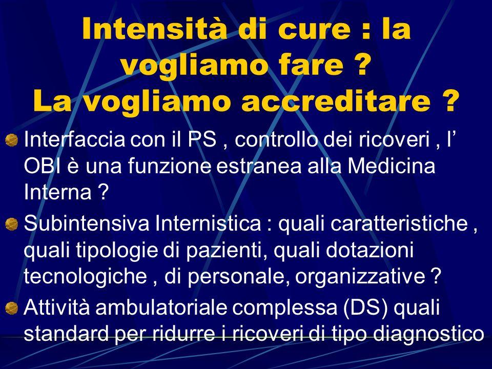 Intensità di cure : la vogliamo fare La vogliamo accreditare