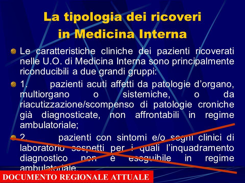 La tipologia dei ricoveri in Medicina Interna