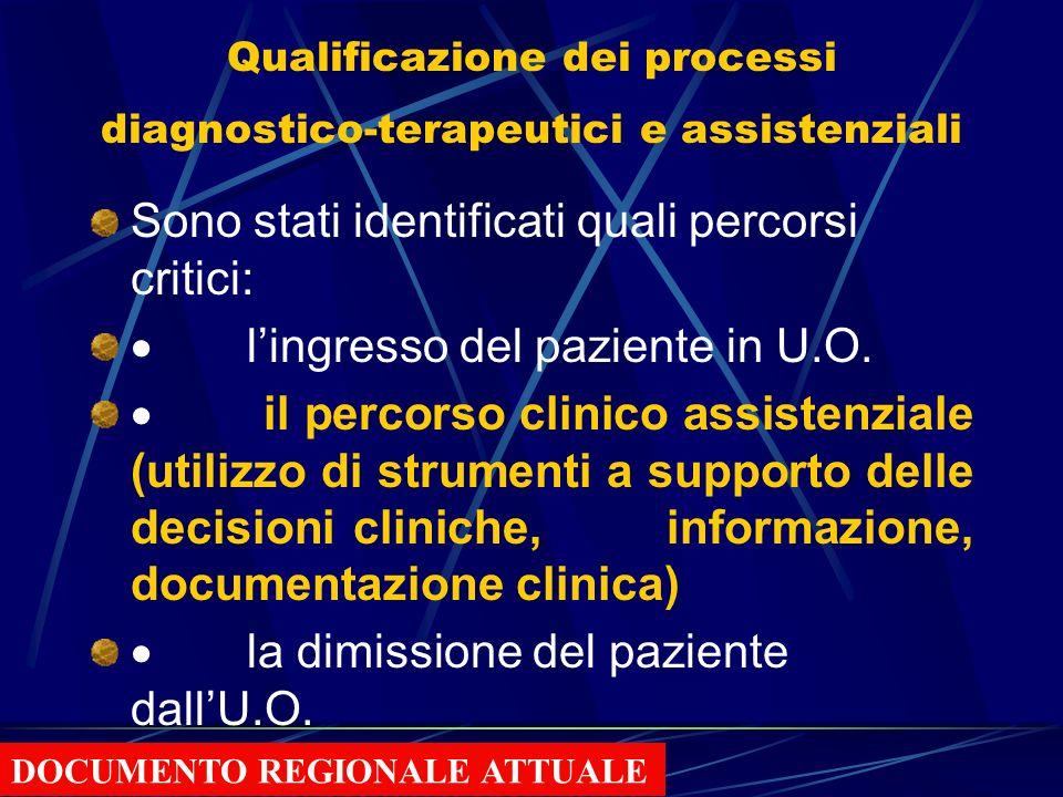 Qualificazione dei processi diagnostico-terapeutici e assistenziali