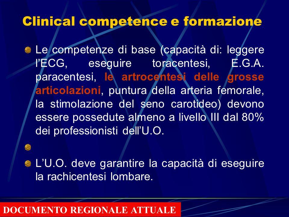 Clinical competence e formazione