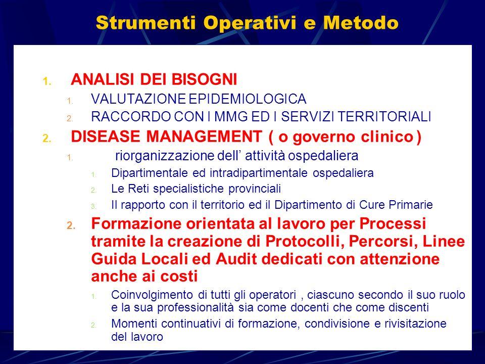 Strumenti Operativi e Metodo