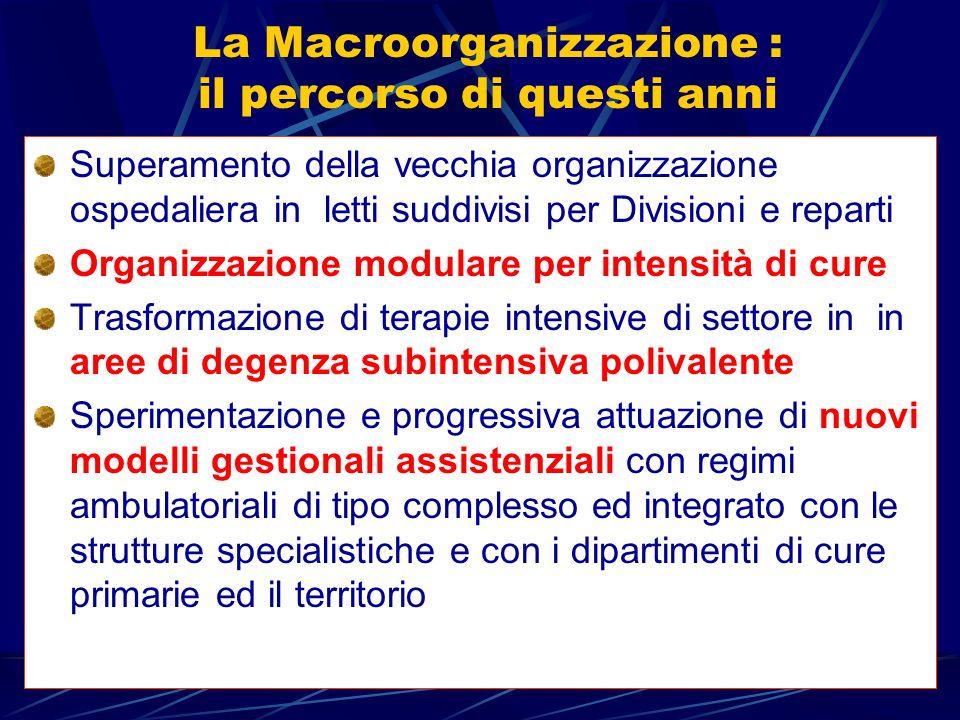 La Macroorganizzazione : il percorso di questi anni