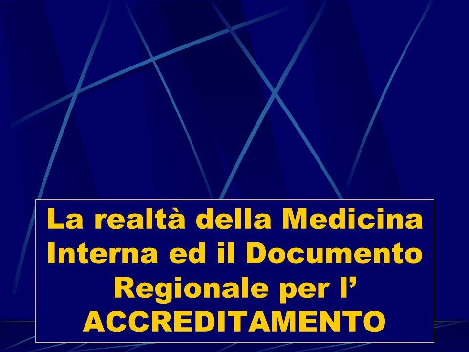 La realtà della Medicina Interna ed il Documento Regionale per l' ACCREDITAMENTO