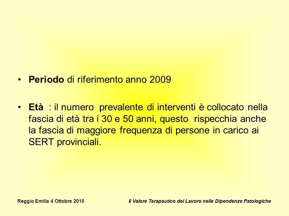 Periodo di riferimento anno 2009