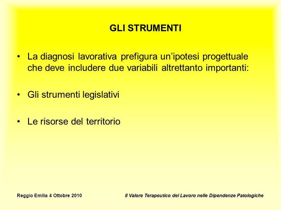 Gli strumenti legislativi Le risorse del territorio