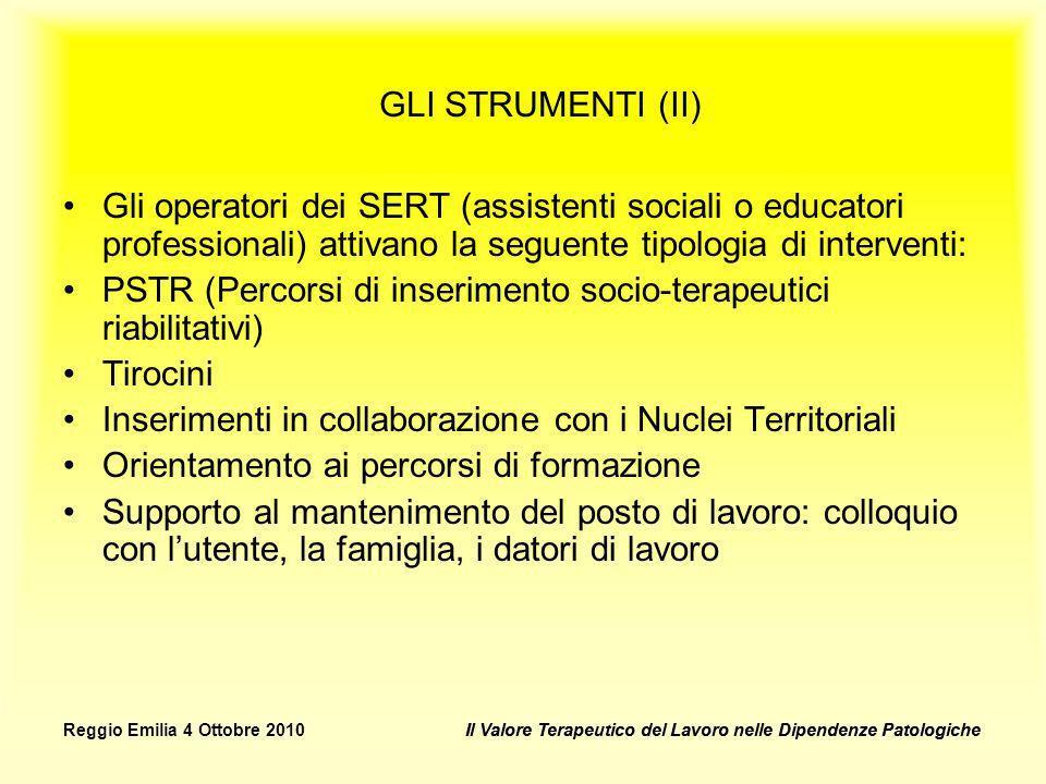 PSTR (Percorsi di inserimento socio-terapeutici riabilitativi)