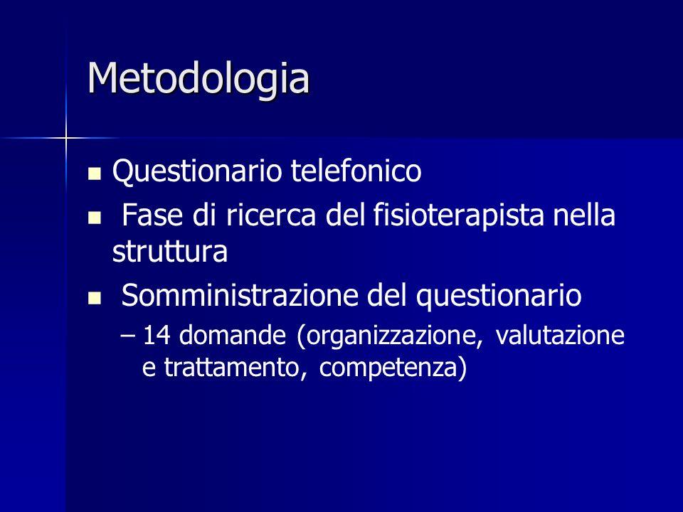 Metodologia Questionario telefonico